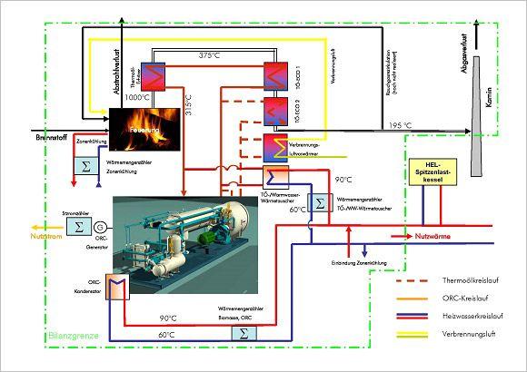vereinfachtes Anlagenschema des BWA